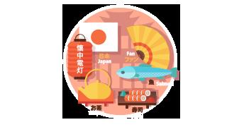 Jazykové kurzy japonštiny
