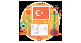 Jazykové kurzy turečtiny